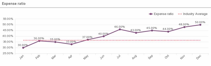 expense_ratio-20151112